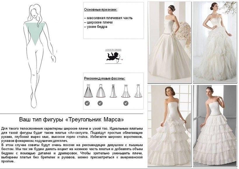 Какой фасон свадебного платья подойдет полной девушке