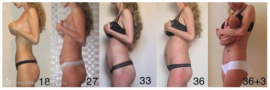 Почему у беременных большой живот
