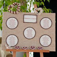 Кофейная свадьба план рассадки