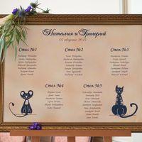 кошки мышки синяя фиолетовая персиковая свадьба