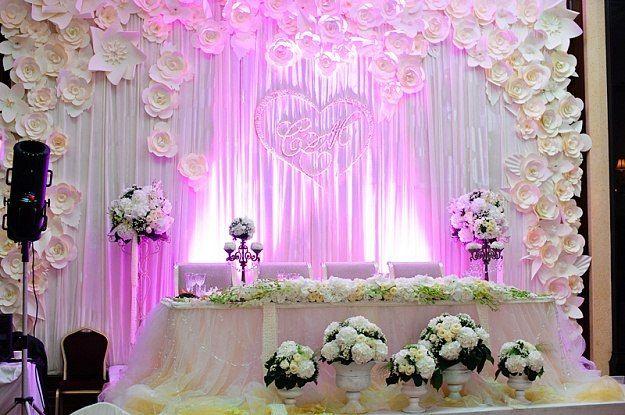 Украшение зала цветами на свадьбу