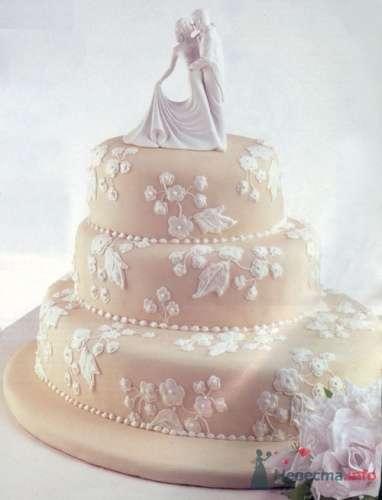 Фото 3038 в коллекции тортики - osya