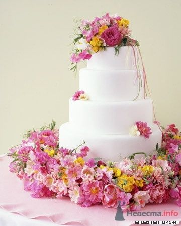 Фото 50663 в коллекции Тортики - Вашкетова Юлия - организатор свадеб, флорист.