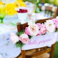 Красивые летние свадьбы