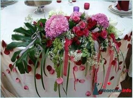 Фото 131742 в коллекции Оформление свадебного стола - Подружка невесты - свадебный организатор и распорядитель